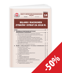 Bilans i rachunek zysków i strat za 2018 r.